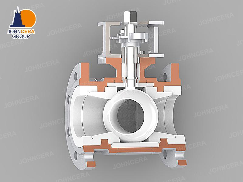 Ceramic Ball Valves (S-LCQ)